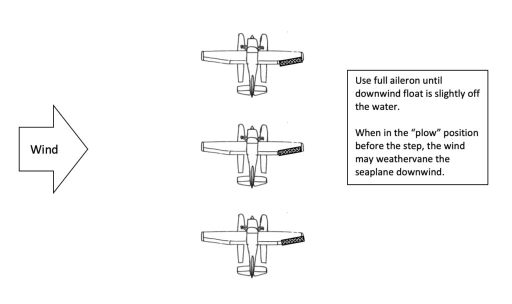 Seaplane - takeoff and landing - crosswind takeoff - water rudders down