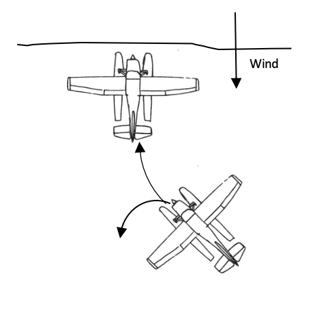 securing the seaplane - beaching example - nose in