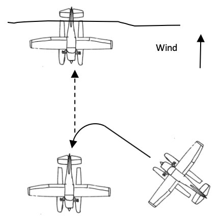 securing the seaplane - beaching example - sailing in