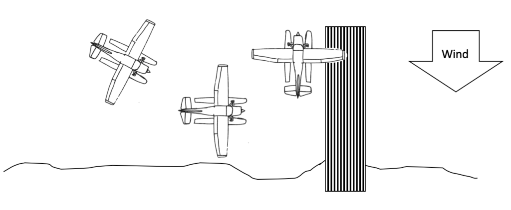 securing the seaplane - docking example