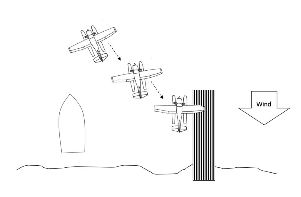 securing the seaplane - docking example via sailing